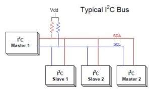 18. Comunicación I2C
