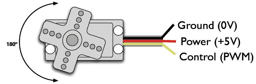 servomotor con PIC