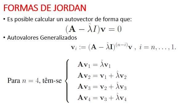 Representación de Jordan