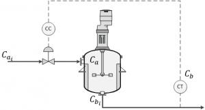 3. Modelado de un Reactor CSTR de Van de Vusse