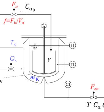 Reactor de Van de Vusse No Isotermico