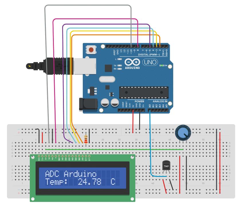 Arduino ADC