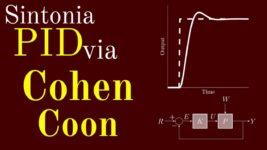 PID por Cohen y Coon
