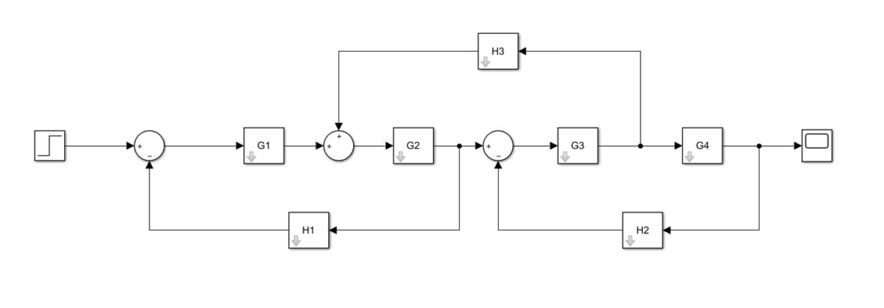 Simplificación de Diagrama de Bloques