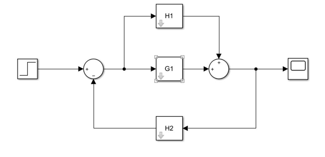 Diagrama de Bloques Control