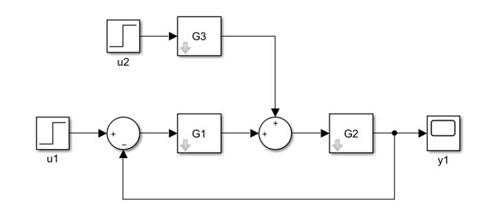 Diagrama de Bloques con Múltiples Entradas