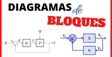 Diagramas de Bloques sistemas de Control
