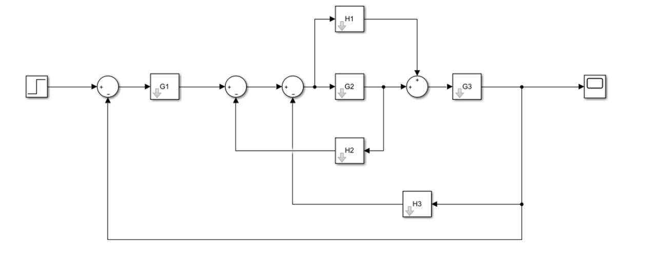 Simplificación con Algebra de Bloques