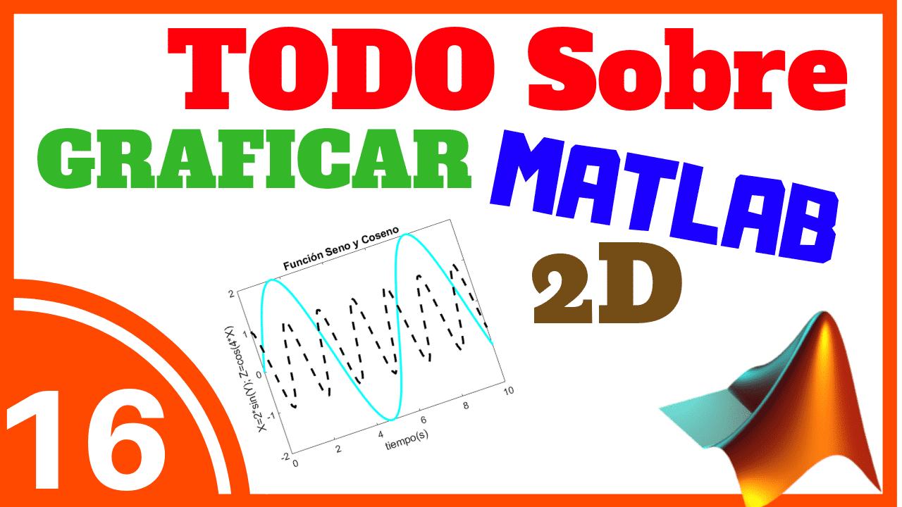 Graficas en Dos Dimensiones con MATLAB