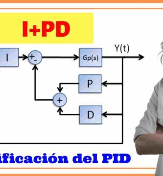 Control I+PD