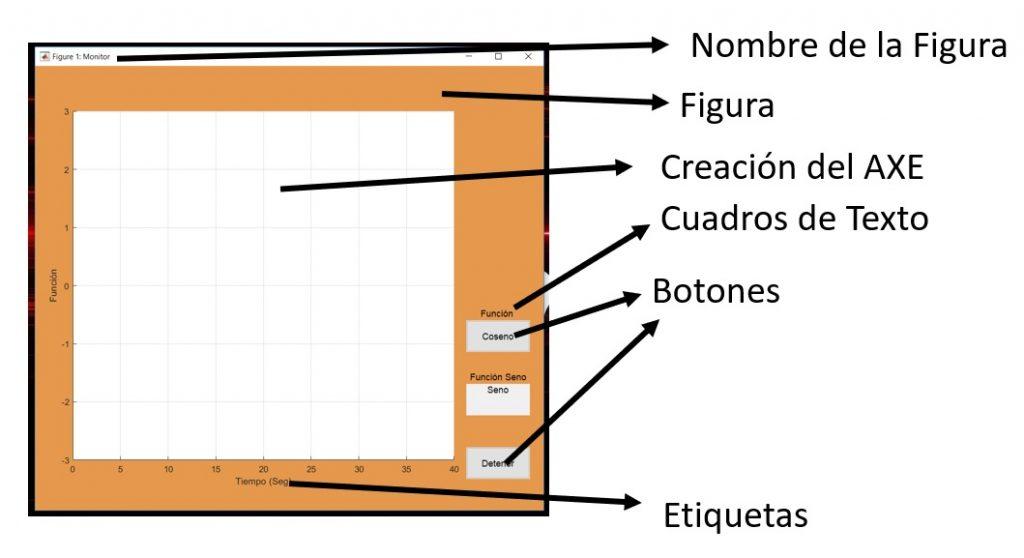 Interfaz de Matlab