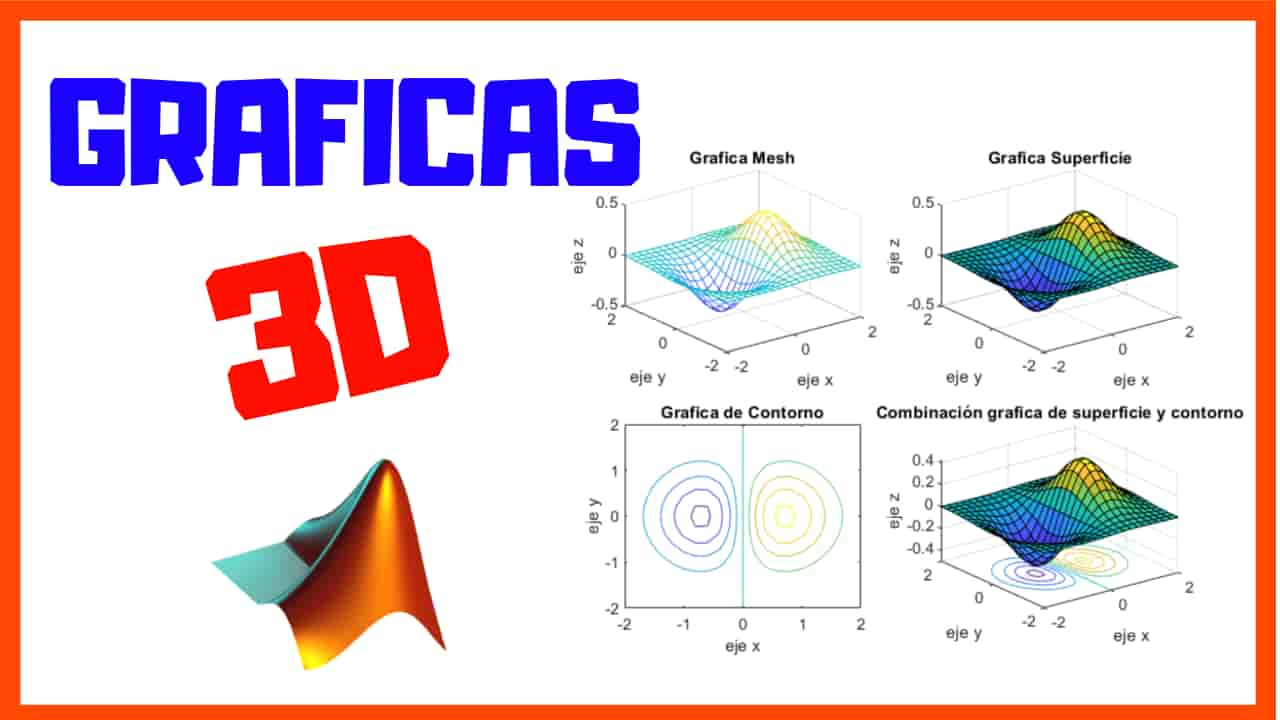 como graficar vectores en 3d en matlab