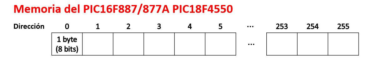 EEPROM dentro del microcontrolador PIC