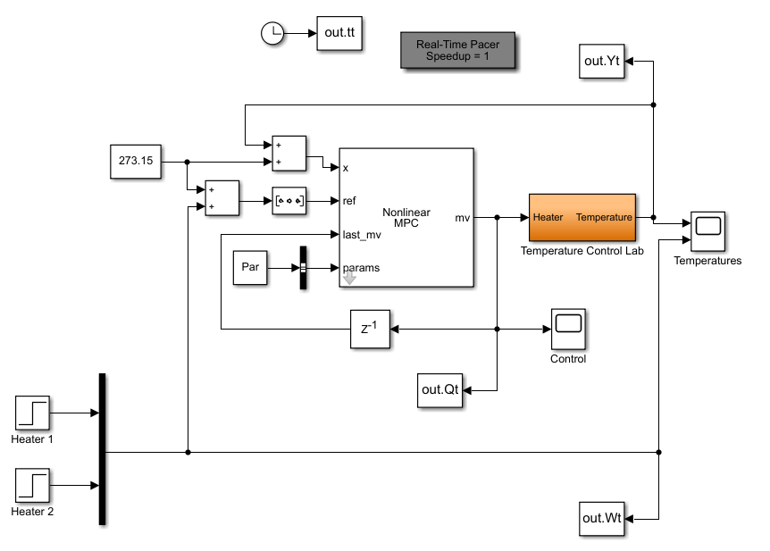 Control NMPC en el laboratorio de control de temperatura