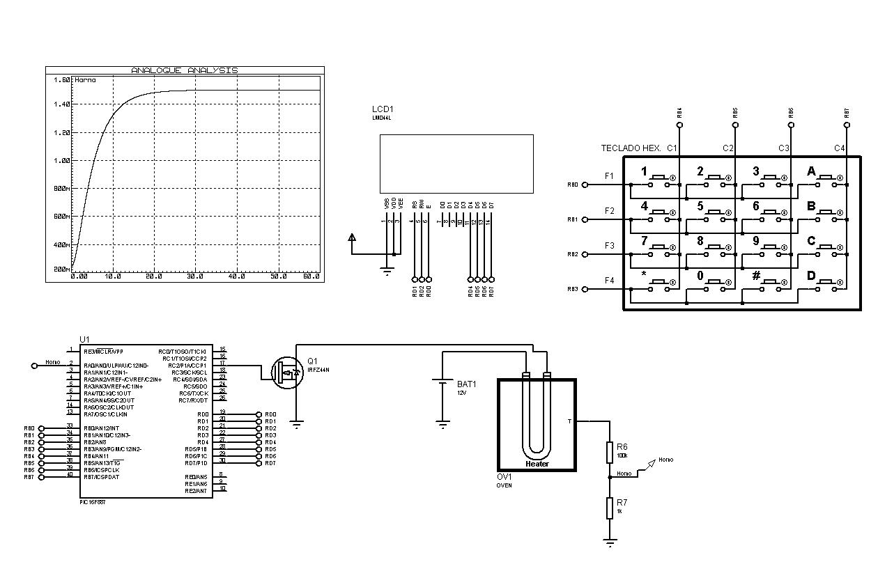 PID con Microcontrolador PIC