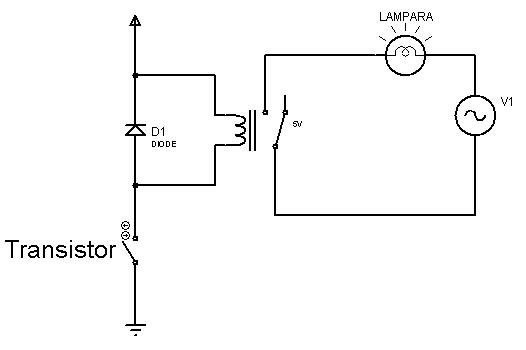 Analogia del transistor como Interruptor