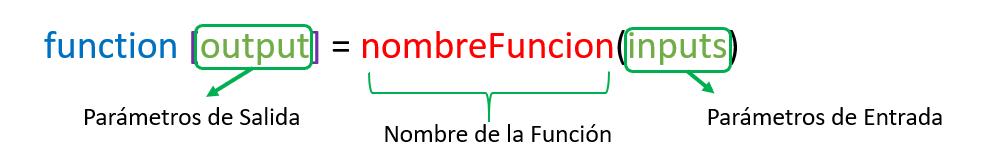 funciones definidas por el usuario en matlab