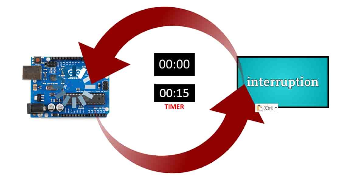 Timer Arduino